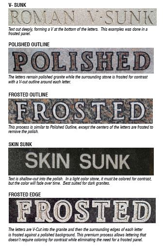 Font Options | Tecstone Granite