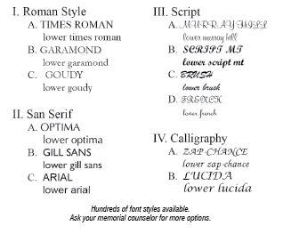 Laser Etched Fonts