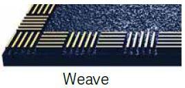 Weave Bronze Border